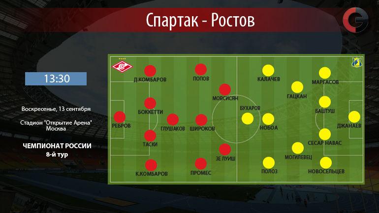"""""""Спартак"""" - """"Ростов"""". Фото """"СЭ"""""""