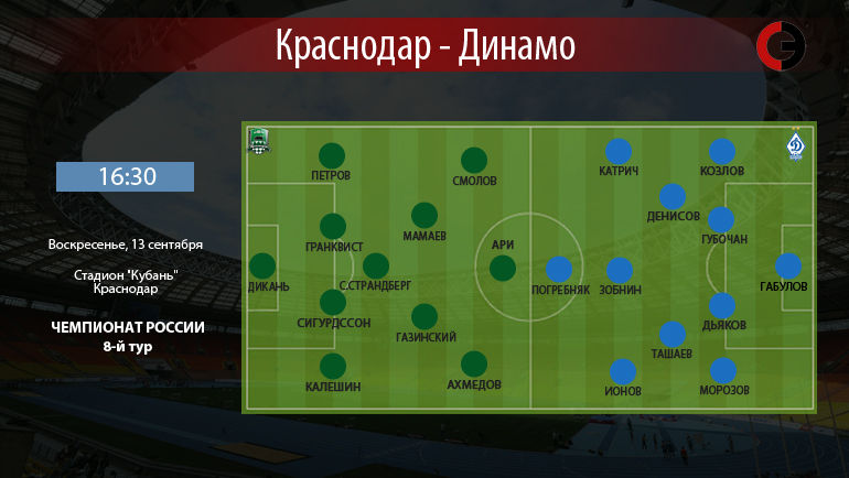 """""""Краснодар"""" - """"Динамо"""". Фото """"СЭ"""""""