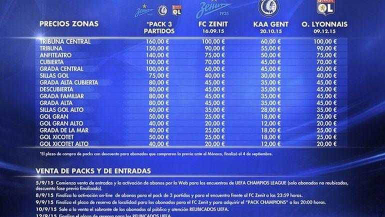 """Цены на билеты на матчи """"Валенсии"""" в Лиге чемпионов. Фото valenciacf.com"""