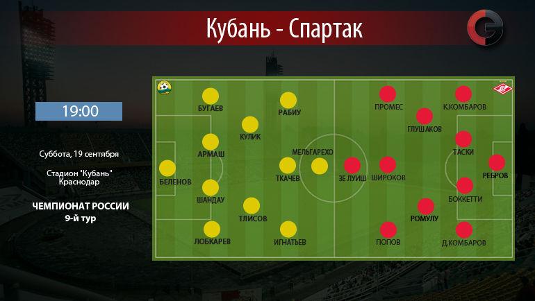 """Кубань"" vs ""Спартак"". Фото ""СЭ"""