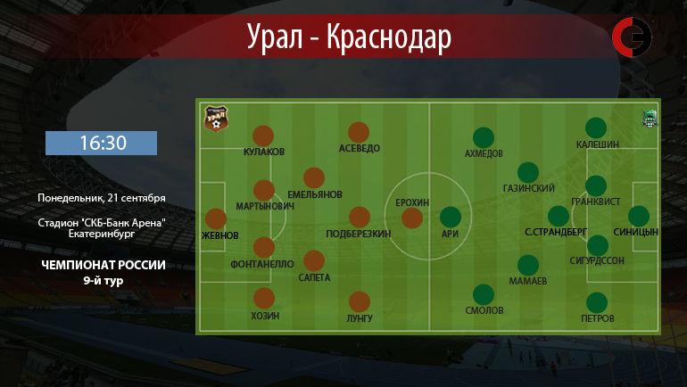 """""""Урал"""" - """"Краснодар"""". Фото """"СЭ"""""""