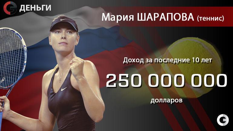 ...18 место - Мария ШАРАПОВА.