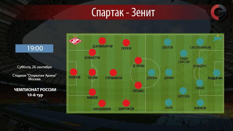 """""""Спартак"""" - """"Зенит"""". Фото """"СЭ"""""""