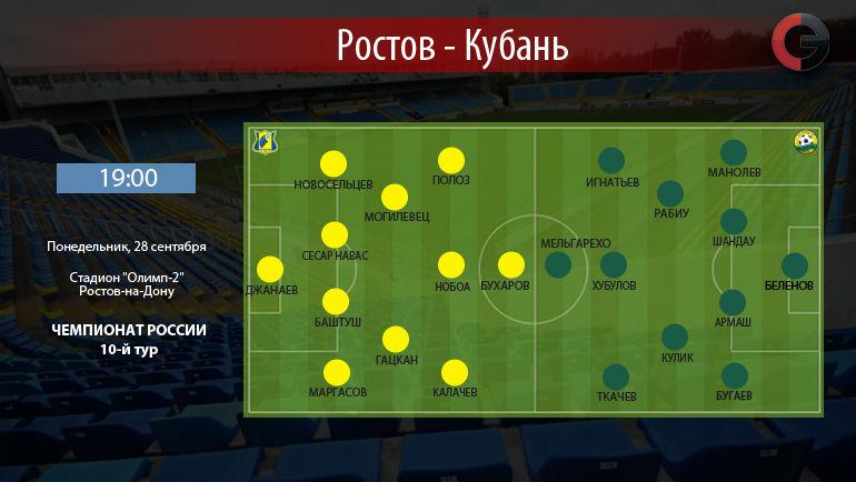 """""""Ростов"""" vs """"Кубань"""". Фото """"СЭ"""""""