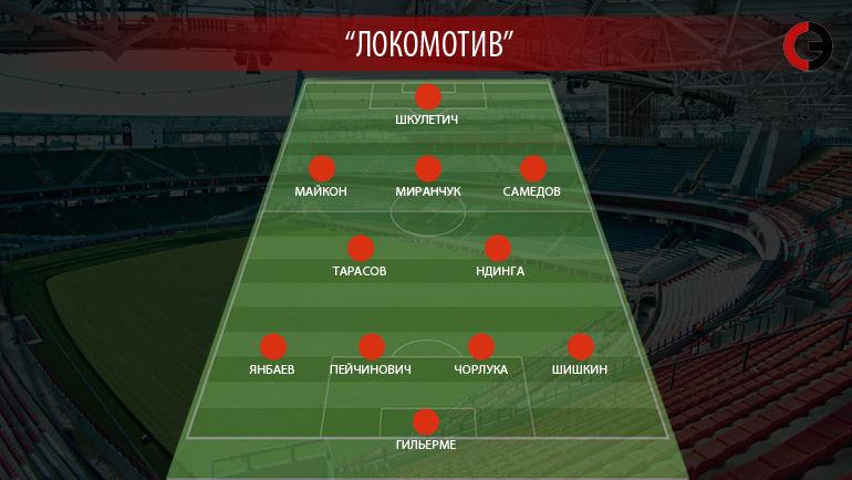 """Ориентировочный состав """"Локомотива"""". Фото """"СЭ"""""""