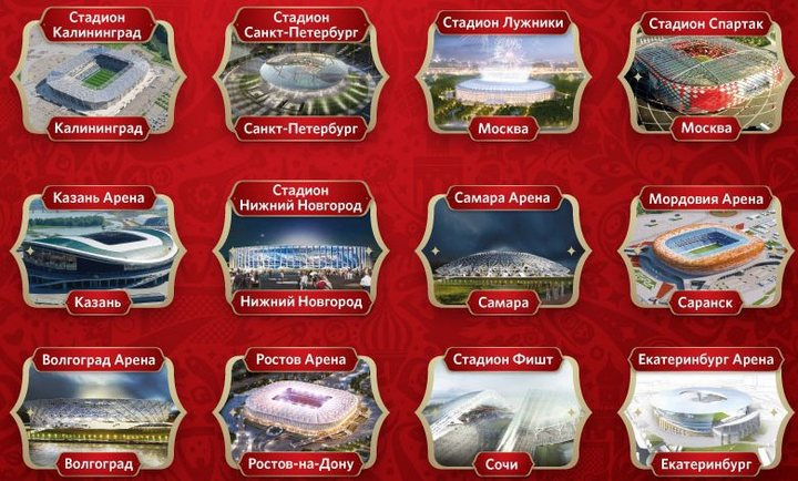 Названия стадионов ЧМ-2018. Фото fifa.com, «СЭ»