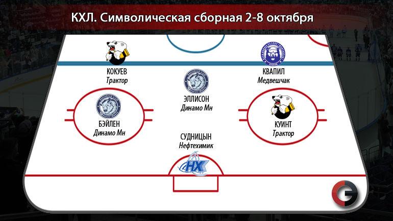 """Символическая сборная КХЛ со 2 по 8 октября. Фото """"СЭ"""""""
