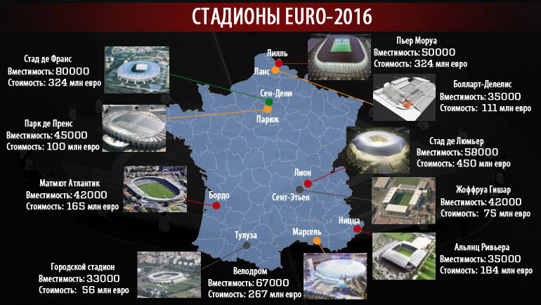 Города и стадионы Euro-2016. Фото REUTERS