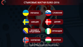 Стыковые матчи Euro-2016.