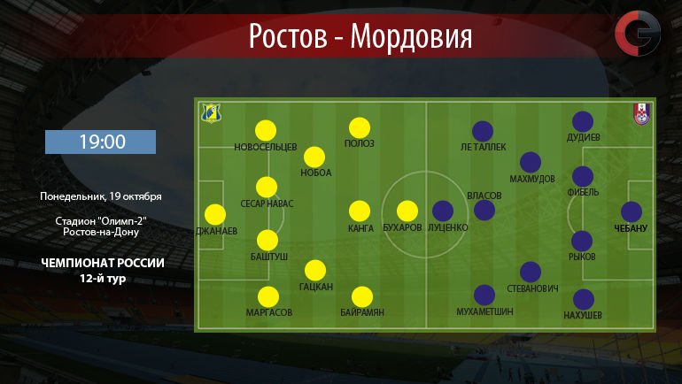 """""""Ростов"""" - """"Мордовия"""". Фото """"СЭ"""""""