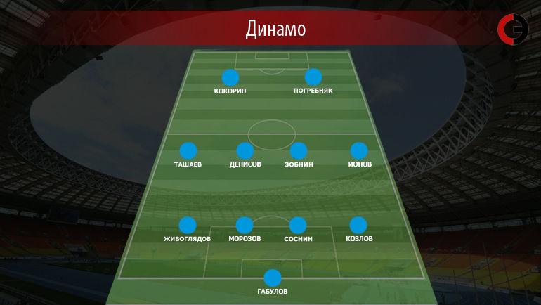 """Возможный вариант состава """"Динамо"""". Фото """"СЭ"""""""