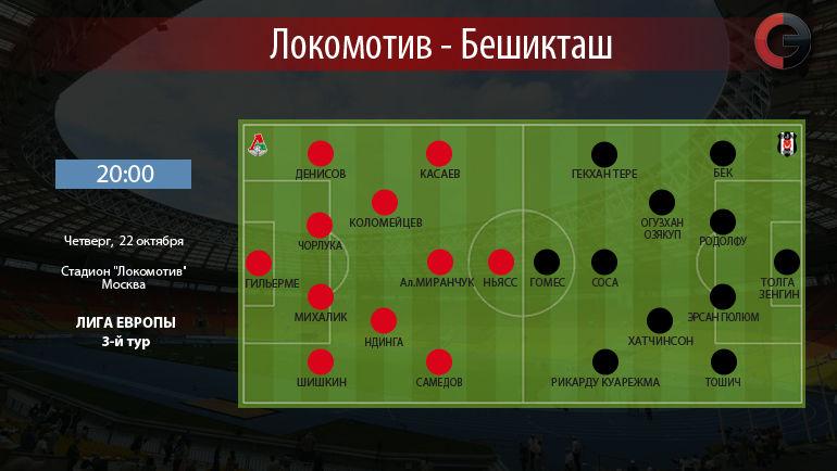 "Сегодня ""Локомотив"" - ""Бешикташ"". Фото ""СЭ"""
