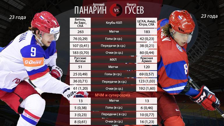 "Артемий ПАНАРИН и Никита ГУСЕВ. Фото ""СЭ"""