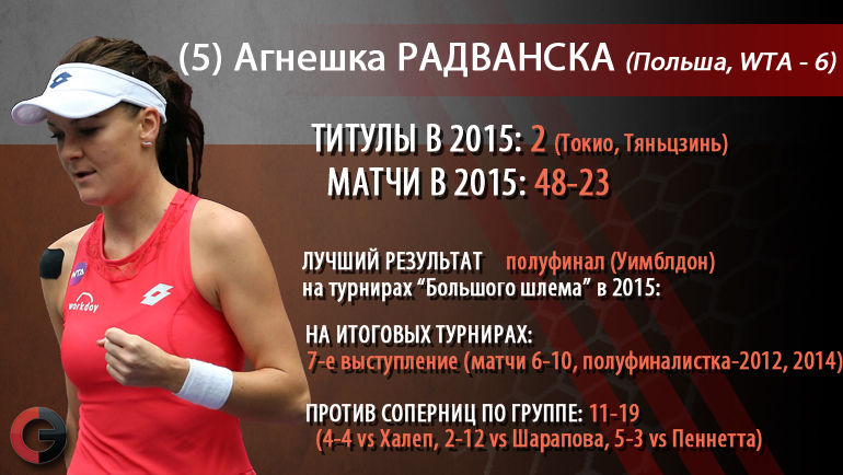 """Агнешка Радванска. Фото """"СЭ"""""""