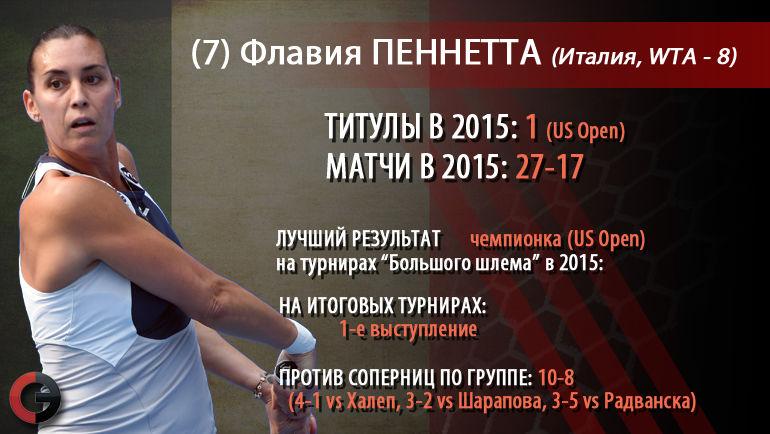 """Флавиа Пеннетта. Фото """"СЭ"""""""