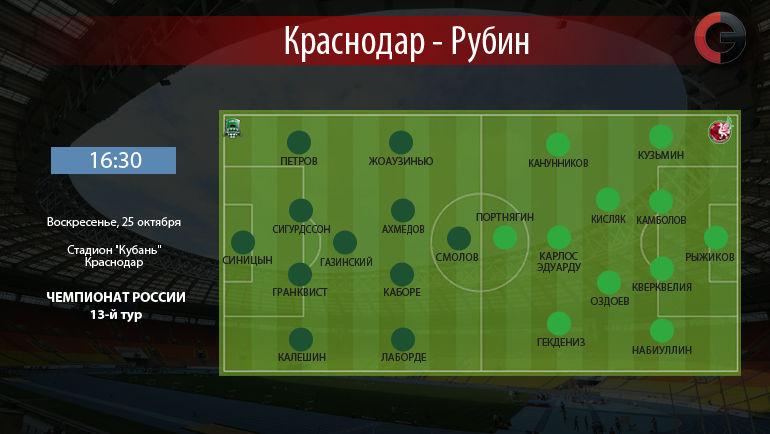 """Краснодар"" vs. ""Рубин"". Фото ""СЭ"""