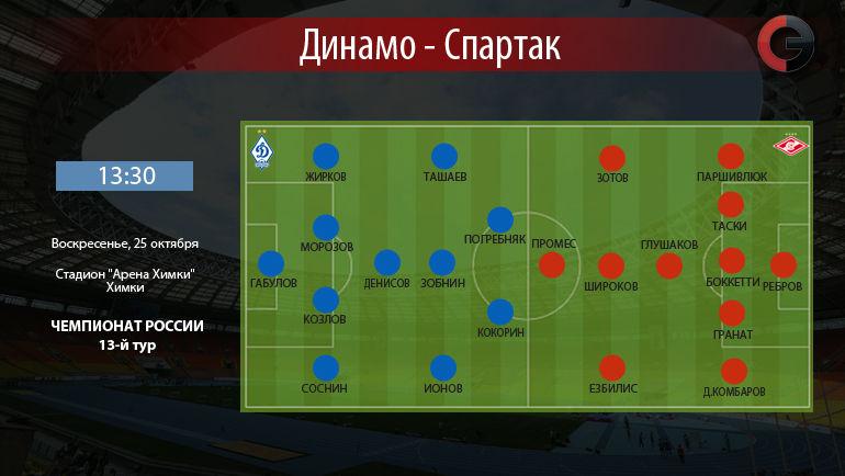 """""""Динамо"""" vs. """"Спартак"""". Фото """"СЭ"""""""