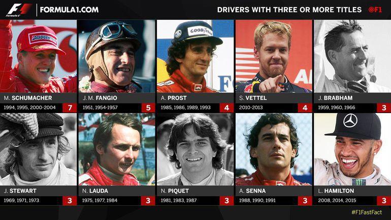 Трех- и более кратные чемпионы мира. Фото formula1.com