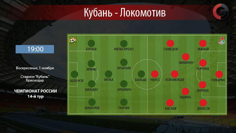 """""""Кубань"""" - """"Локомотив"""". Фото """"СЭ"""""""