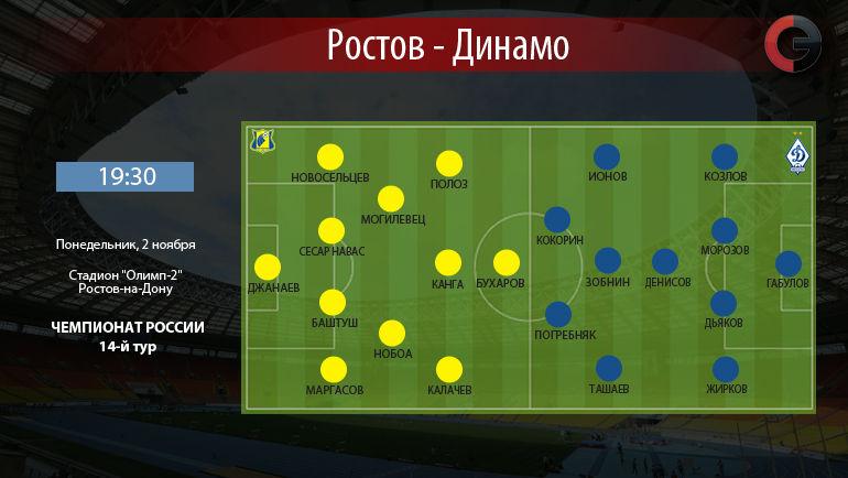 """Ростов"" vs. ""Динамо"". Фото ""СЭ"""