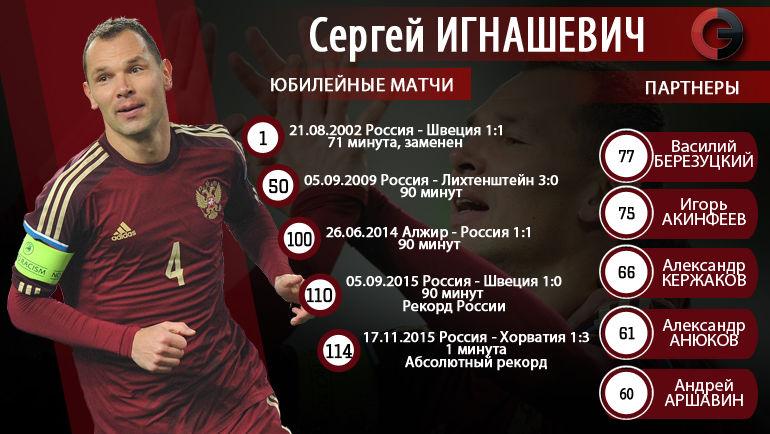 Сергей Игнашевич. Юбилейные матчи и партнеры. Фото