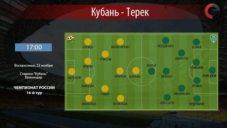 """""""Кубань"""" vs. """"Терек"""". Фото """"СЭ"""""""