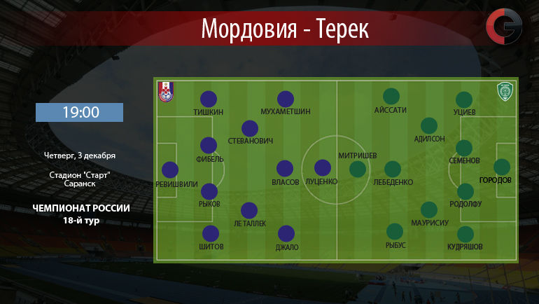 """""""Мордовия"""" vs """"Терек"""". Фото «СЭ»"""