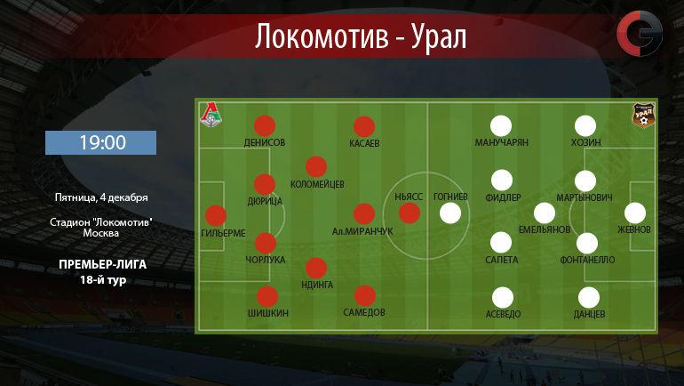 """Локомотив"" - ""Урал"". Фото ""СЭ"""