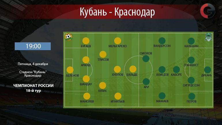 """""""Кубань"""" - """"Краснодар"""". Фото """"СЭ"""""""