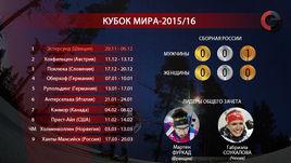 Кубок мира-2015/16.