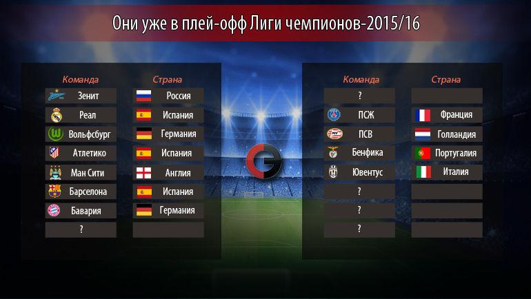 Команды в плей-офф лиги европы