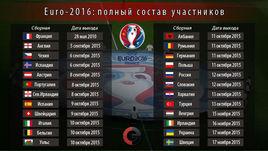 Все участники чемпионата Европы.