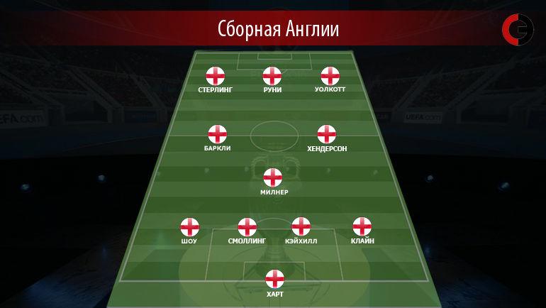 Оптимальный состав сборной Англии. Фото «СЭ»