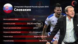 Словакия - второй соперник сборной России на Euro-2016.