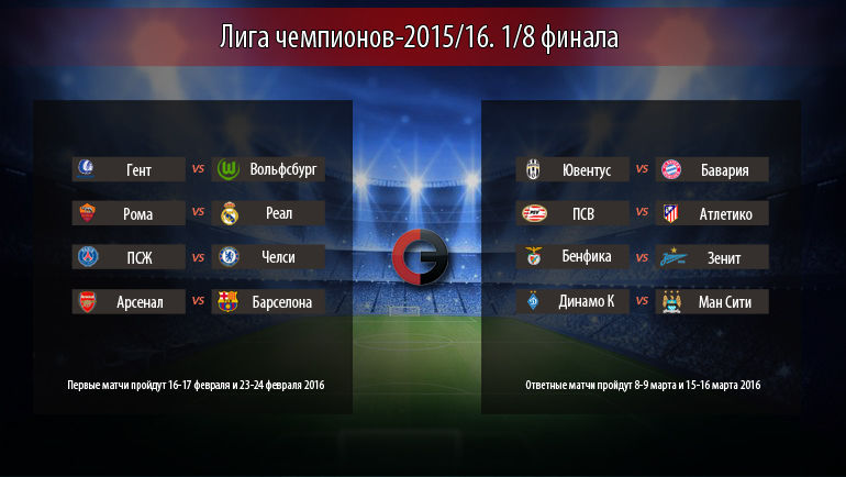 Пары 1/8 финала Лиги чемпионов. Фото «СЭ»