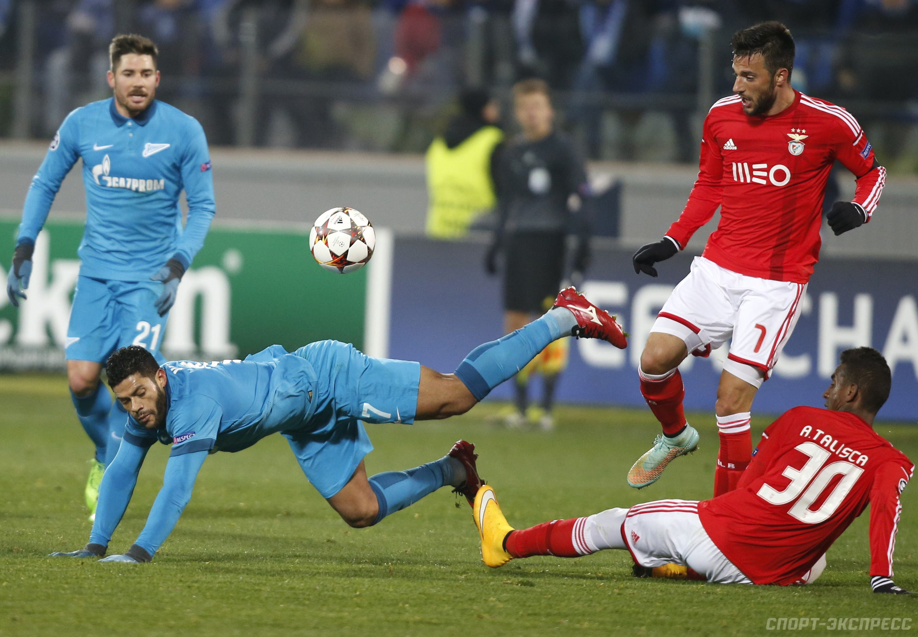 Динамо Киев – Бенфика прогноз на встречу Лиги чемпионов