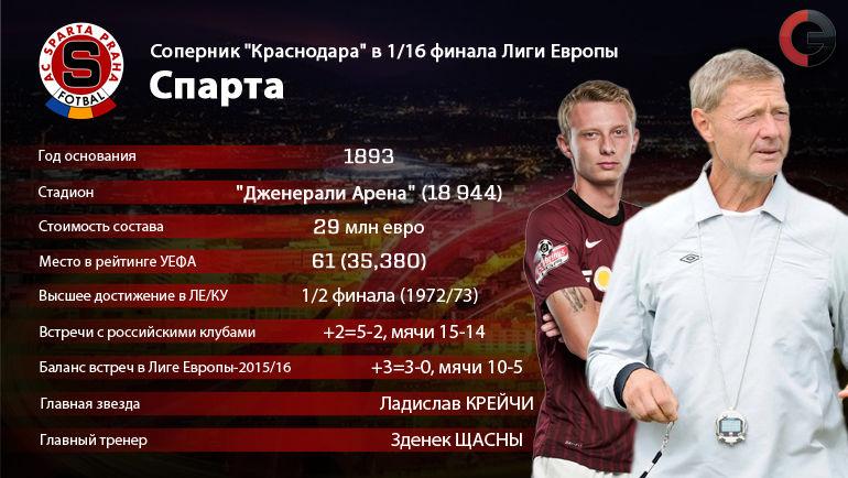 """Пражская """"Спарта"""" - соперник """"Краснодара"""". Фото """"СЭ"""""""