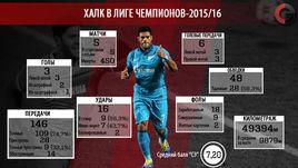 Халк в групповом турнире Лиги чемпионов-2015/16.