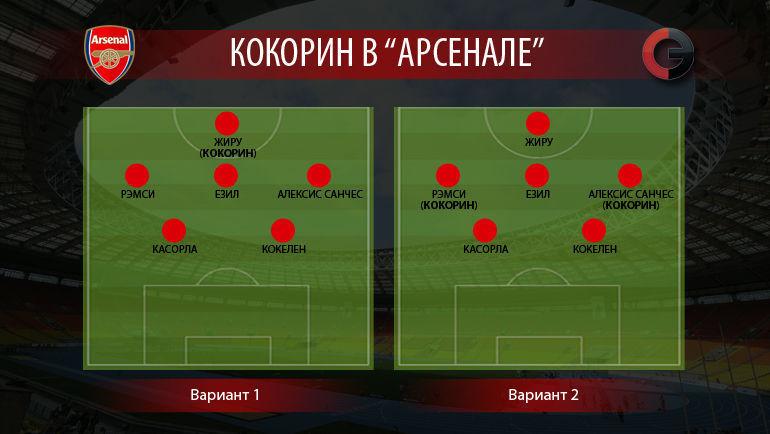 "Варианты для Кокорина в ""Арсенале"". Фото «СЭ»"