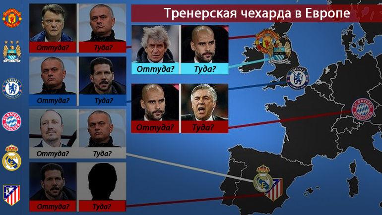 """Тренерская чехарда в Европе. Фото """"СЭ"""""""