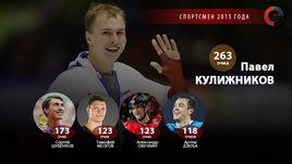 Спортсмен года-2015.