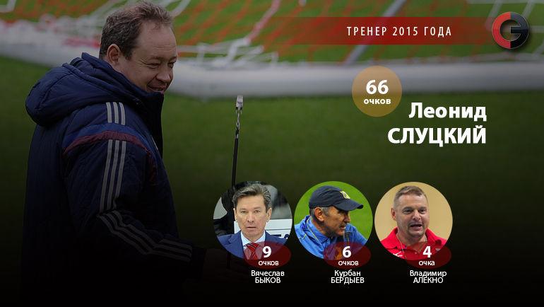 """Тренер 2015 года по версии """"СЭ"""". Фото """"СЭ"""""""