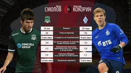 Федор Смолов vs Александр Кокорин.