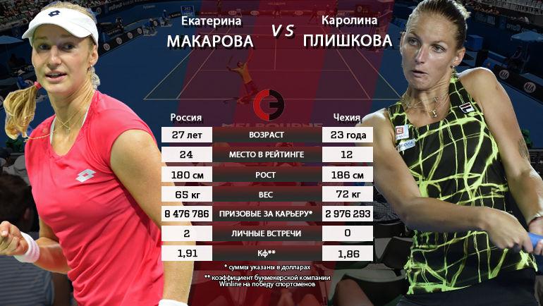 """Екатерина МАКАРОВА vs Каролина ПЛИШКОВА. Фото """"СЭ"""""""