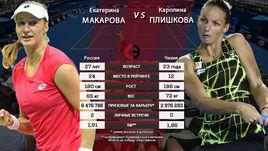 Екатерина МАКАРОВА vs Каролина ПЛИШКОВА.