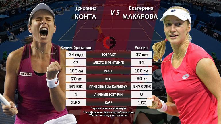 "Джоанна КОНТА vs. Екатерина МАКАРОВА. Фото ""СЭ"""