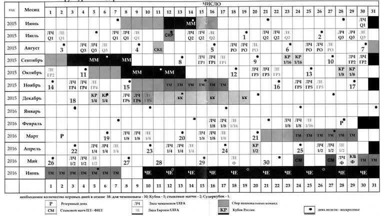 Структура календаря сезона-2015/16.