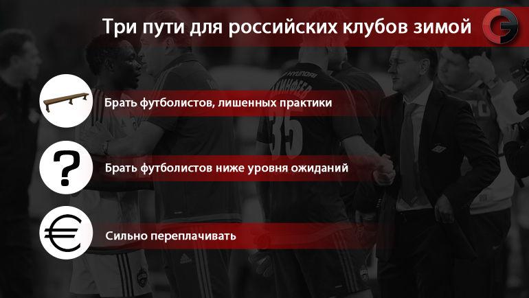 "Три пути для российских клубов зимой. Фото ""СЭ"""