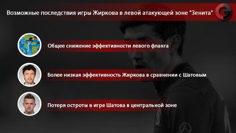 """Возможные последствия перевода Жиркова в левую атакующую зону. Фото """"СЭ"""""""