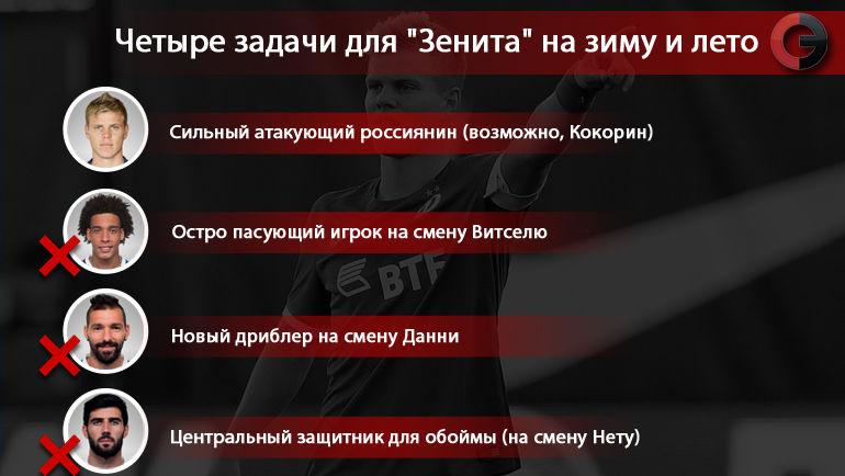 """Четыре задачи для """"Зенита"""" на зиму и лето. Фото """"СЭ"""""""